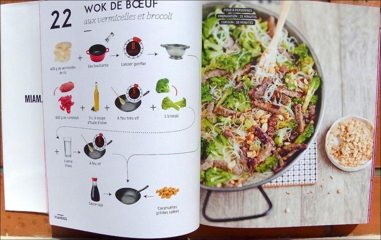 La cuisine sans bla bla ditions larousse nice rendezvous rayon livres 2018 - Edition larousse cuisine ...
